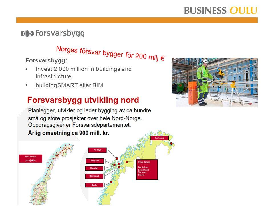 Norges försvar bygger för 200 milj €