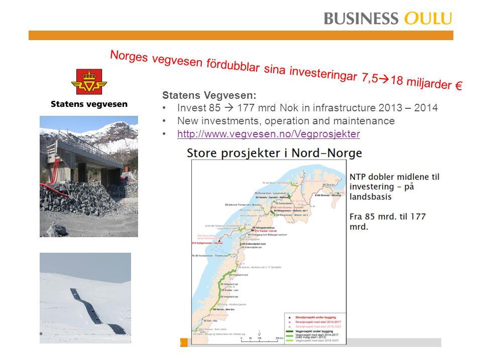 Norges vegvesen fördubblar sina investeringar 7,518 miljarder €