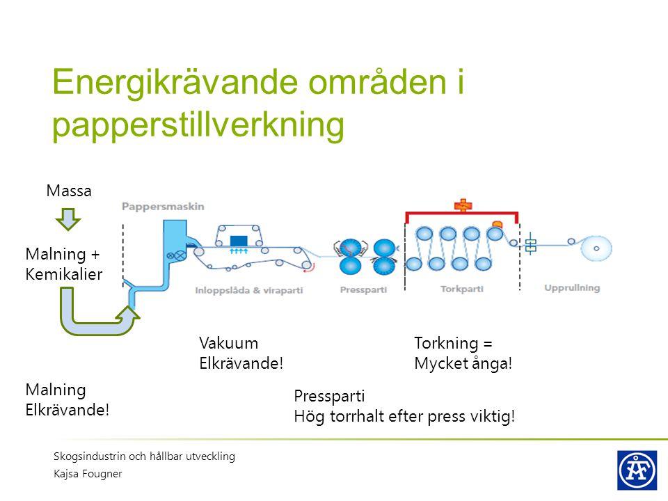 Energikrävande områden i papperstillverkning