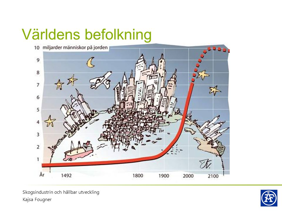 Världens befolkning Skogsindustrin och hållbar utveckling