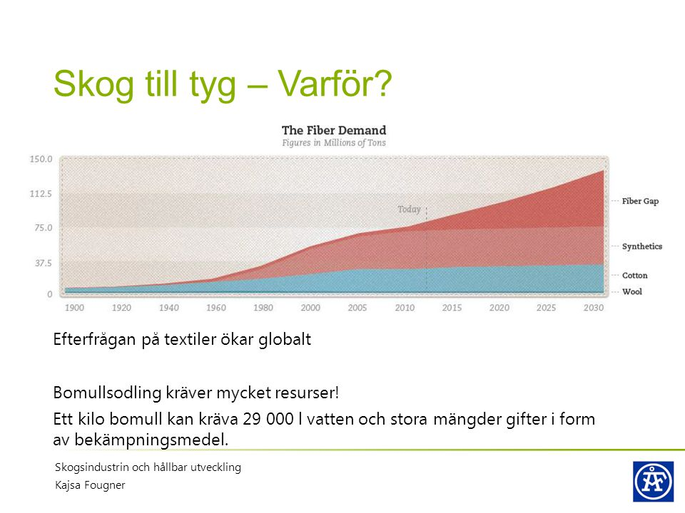 Skog till tyg – Varför Efterfrågan på textiler ökar globalt