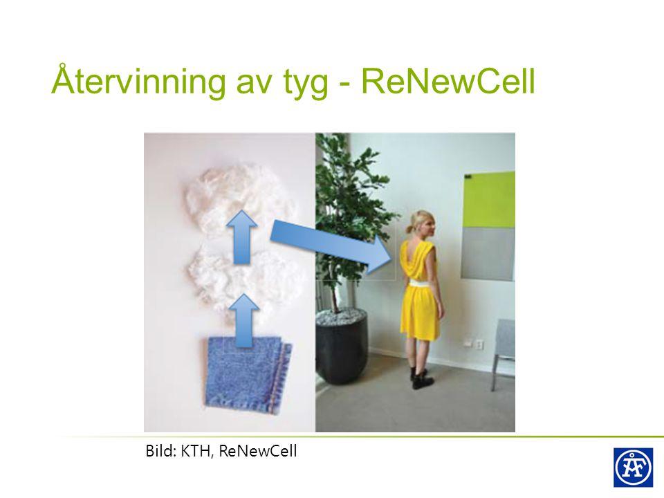 Återvinning av tyg - ReNewCell