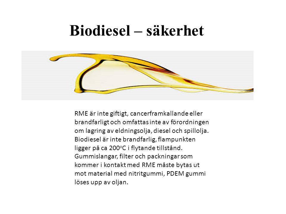 Biodiesel – säkerhet