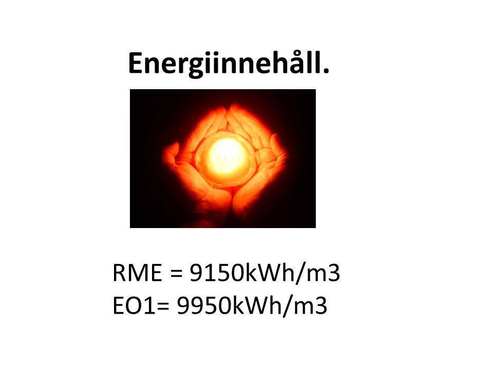 Energiinnehåll. RME = 9150kWh/m3 EO1= 9950kWh/m3