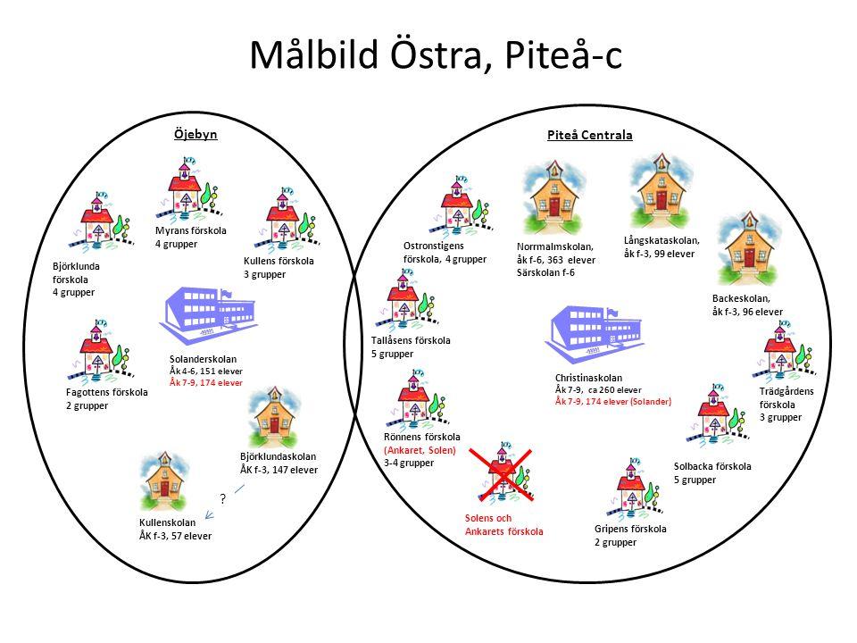 Målbild Östra, Piteå-c Öjebyn Piteå Centrala Ostronstigens