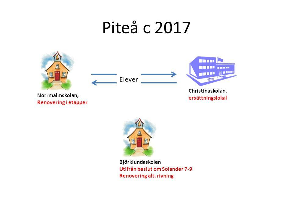 Piteå c 2017 Elever Christinaskolan, ersättningslokal Norrmalmskolan,