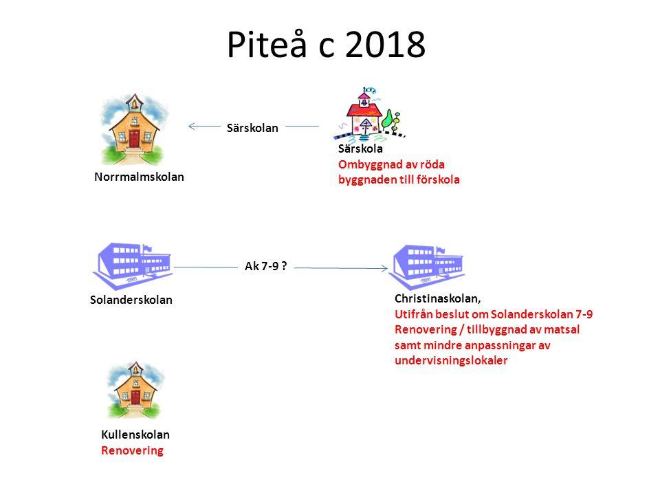 Piteå c 2018 Särskolan Särskola
