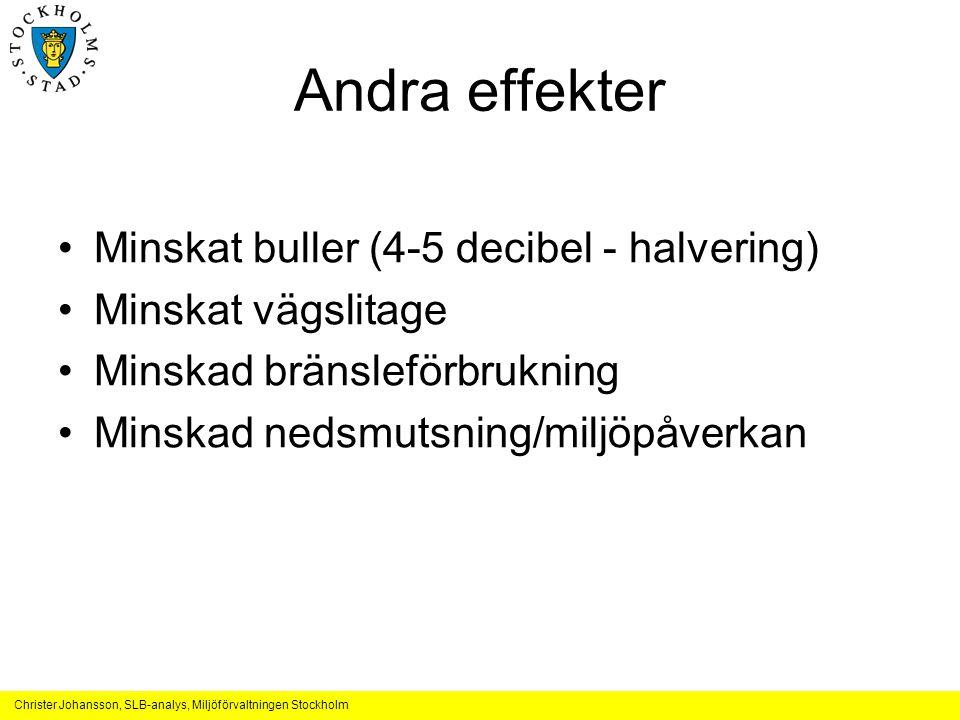 Andra effekter Minskat buller (4-5 decibel - halvering)