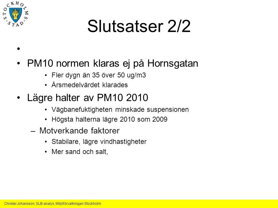 Slutsatser 2/2 PM10 normen klaras ej på Hornsgatan