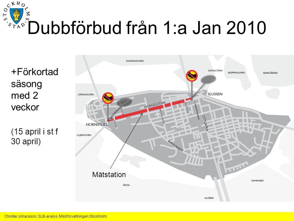Dubbförbud från 1:a Jan 2010 +Förkortad säsong med 2 veckor