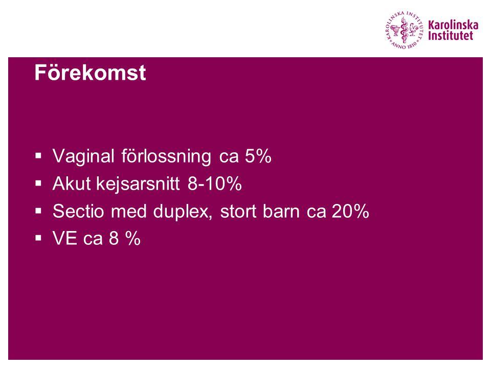 Förekomst Vaginal förlossning ca 5% Akut kejsarsnitt 8-10%