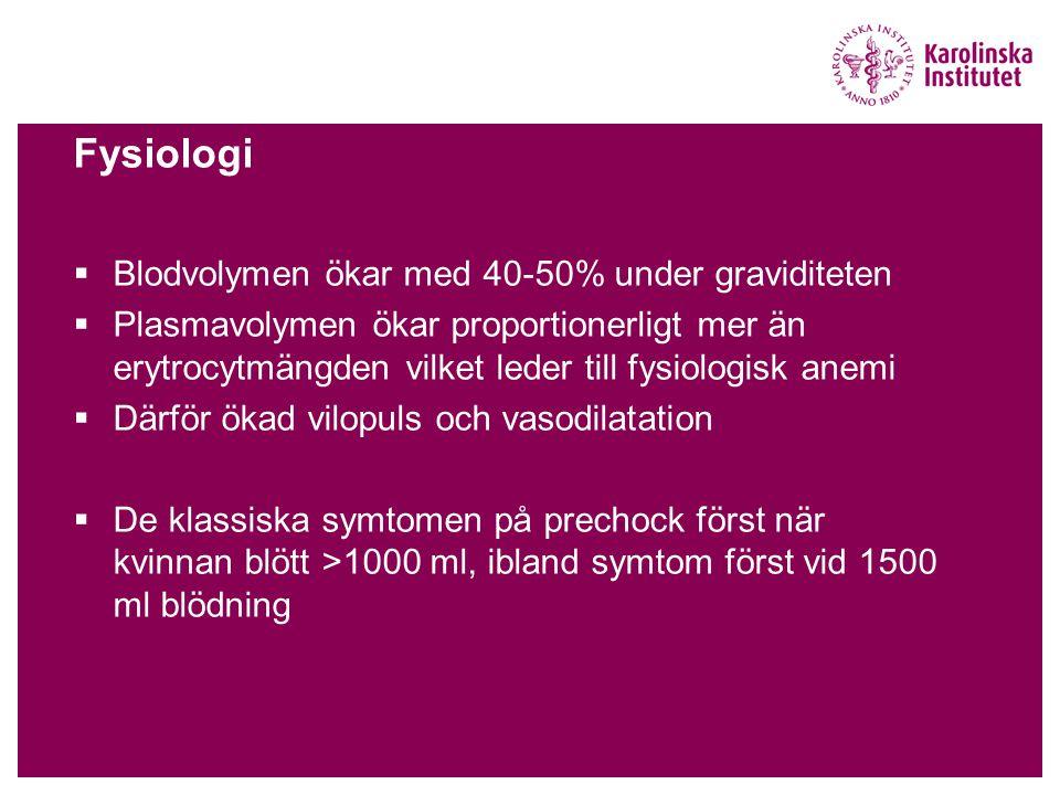 Fysiologi Blodvolymen ökar med 40-50% under graviditeten
