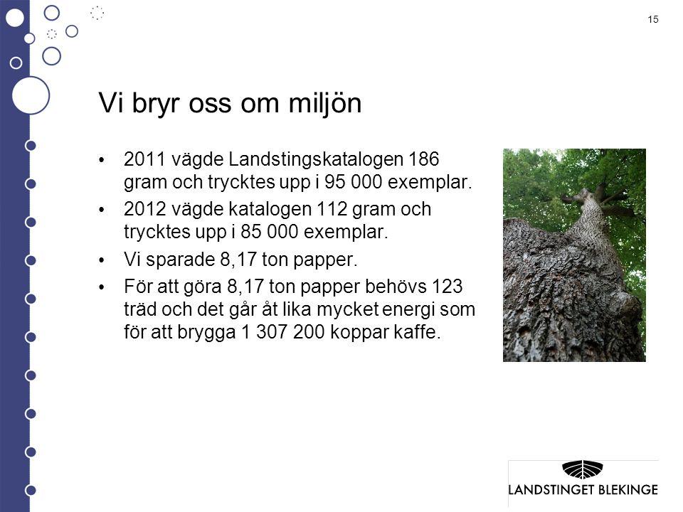 Vi bryr oss om miljön 2011 vägde Landstingskatalogen 186 gram och trycktes upp i 95 000 exemplar.