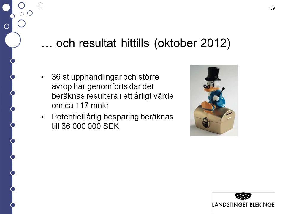 … och resultat hittills (oktober 2012)