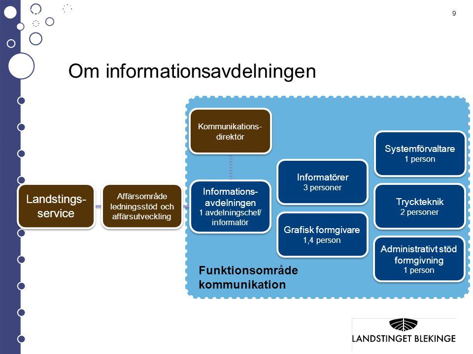 Om informationsavdelningen