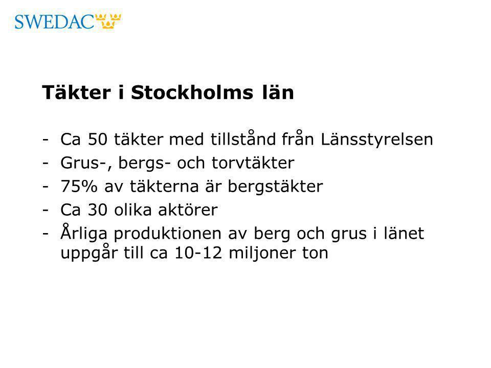 Täkter i Stockholms län