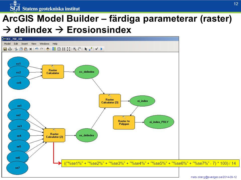 ArcGIS Model Builder – färdiga parameterar (raster)  delindex  Erosionsindex