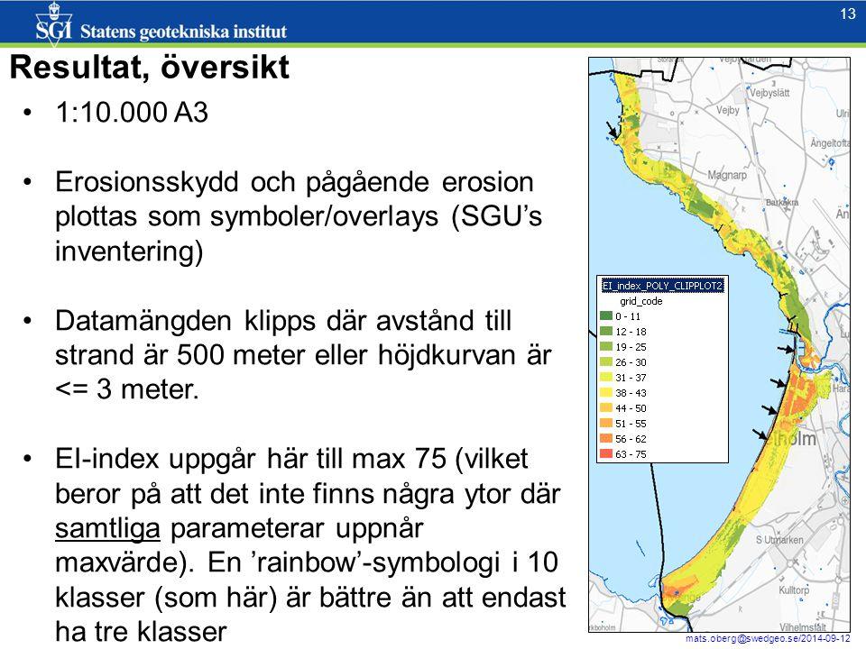Resultat, översikt 1:10.000 A3. Erosionsskydd och pågående erosion plottas som symboler/overlays (SGU's inventering)