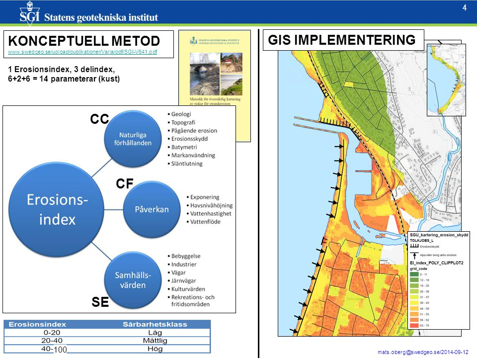KONCEPTUELL METOD GIS IMPLEMENTERING CC CF SE