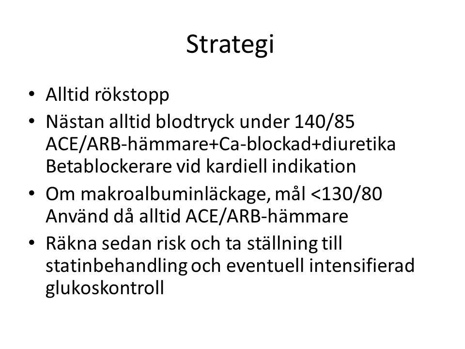 Strategi Alltid rökstopp