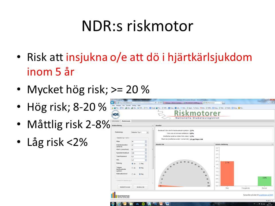 NDR:s riskmotor Risk att insjukna o/e att dö i hjärtkärlsjukdom inom 5 år. Mycket hög risk; >= 20 %