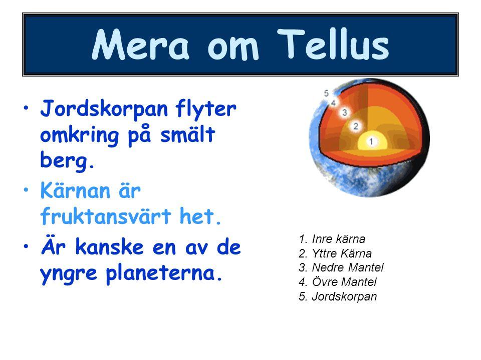 Mera om Tellus Jordskorpan flyter omkring på smält berg.