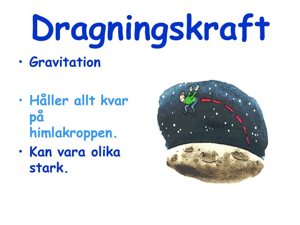 Dragningskraft Gravitation Håller allt kvar på himlakroppen.
