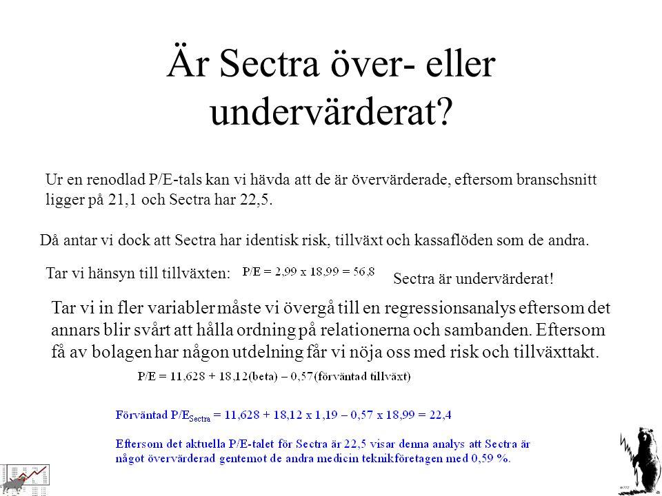 Är Sectra över- eller undervärderat