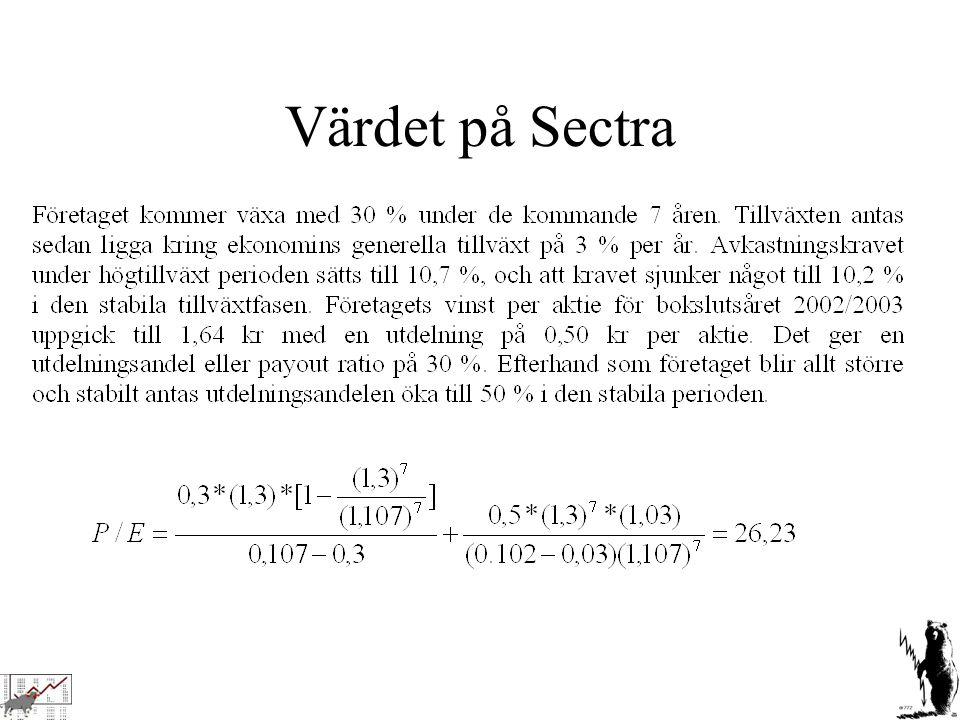 Värdet på Sectra