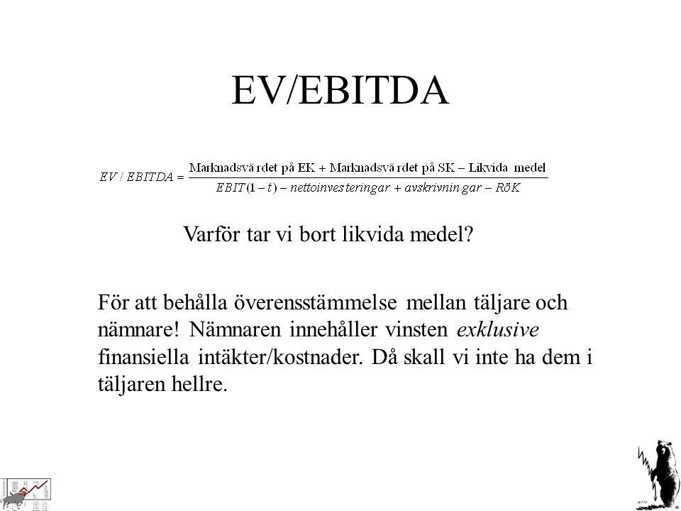 EV/EBITDA Varför tar vi bort likvida medel