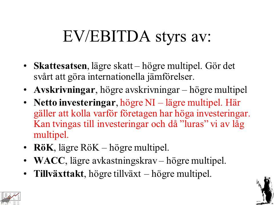 EV/EBITDA styrs av: Skattesatsen, lägre skatt – högre multipel. Gör det svårt att göra internationella jämförelser.