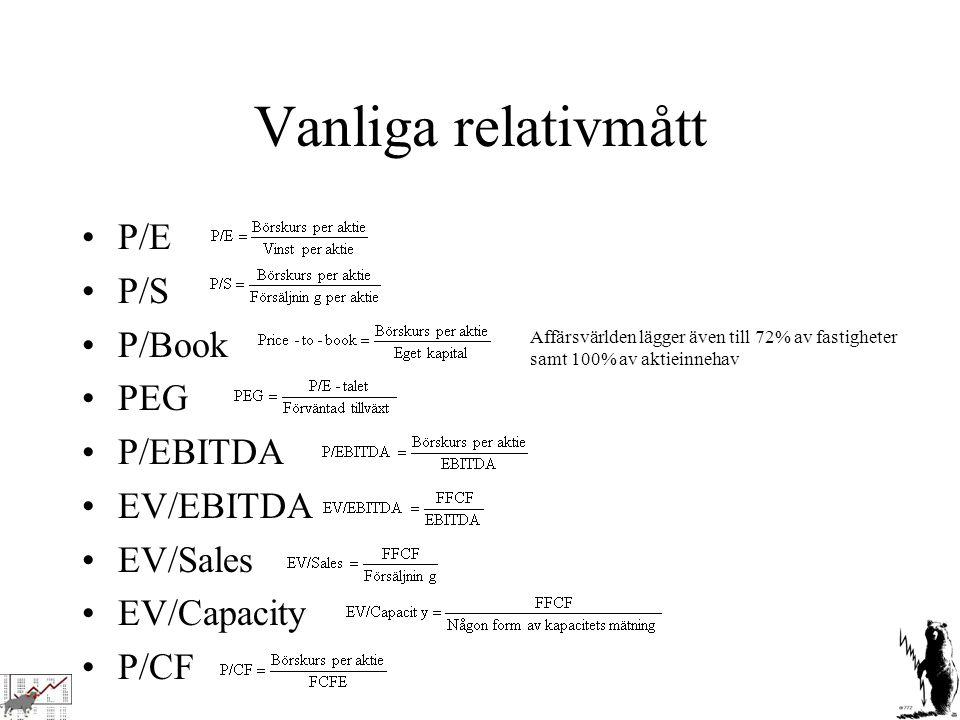 Vanliga relativmått P/E P/S P/Book PEG P/EBITDA EV/EBITDA EV/Sales
