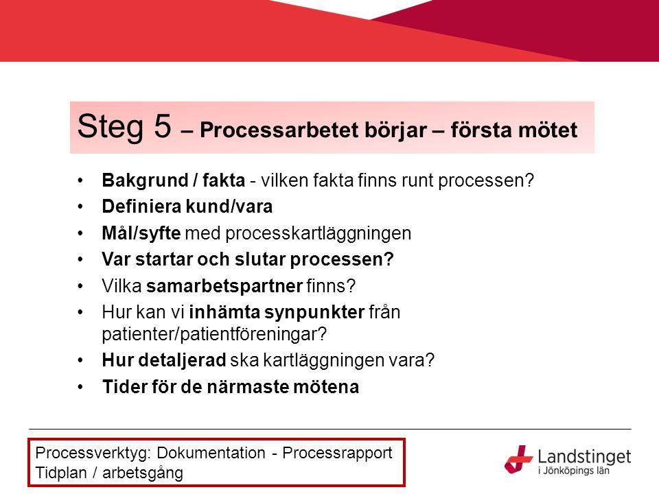 Steg 5 – Processarbetet börjar – första mötet