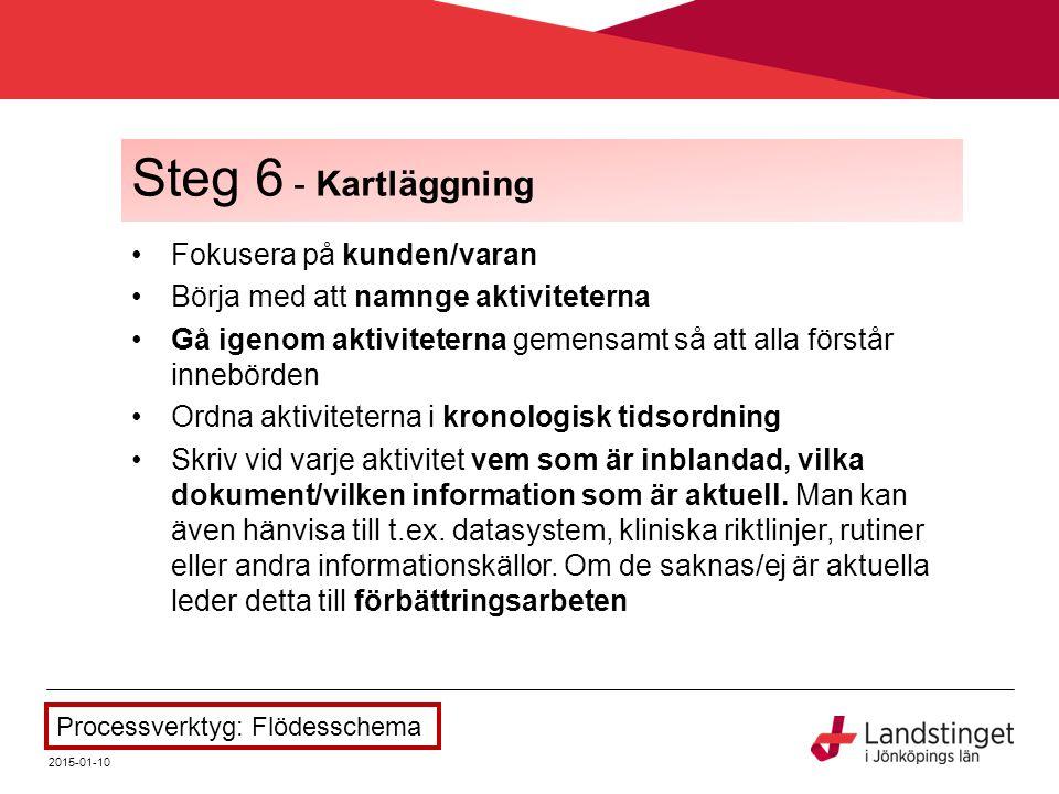 Steg 6 - Kartläggning Fokusera på kunden/varan