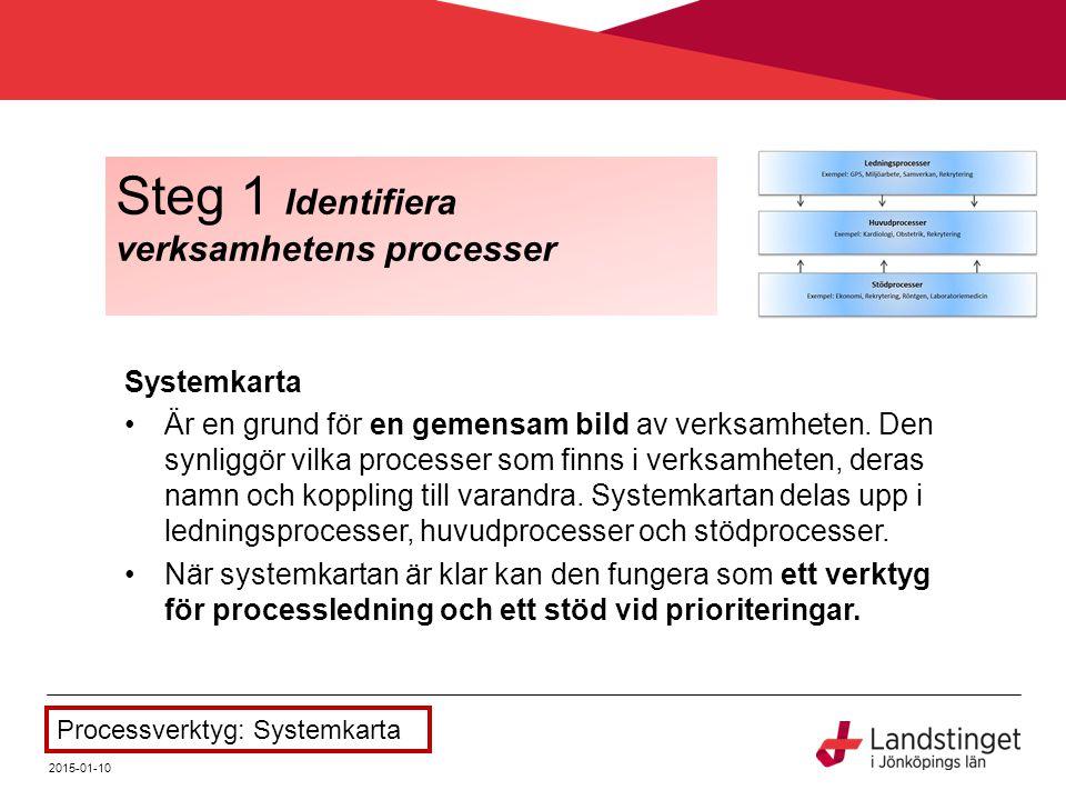 Steg 1 Identifiera verksamhetens processer