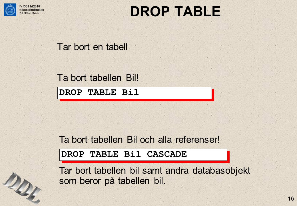 DROP TABLE DDL Tar bort en tabell Ta bort tabellen Bil! DROP TABLE Bil