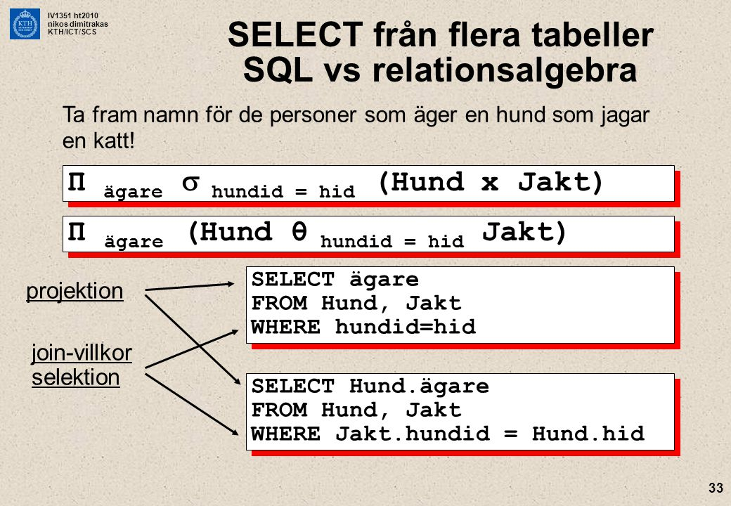 SELECT från flera tabeller SQL vs relationsalgebra