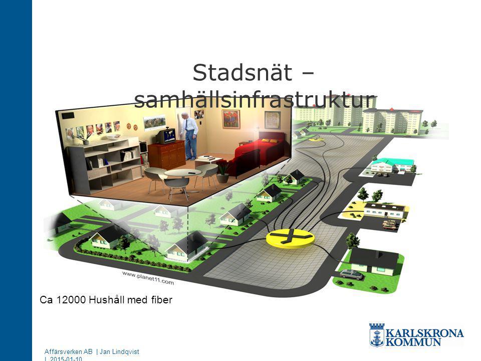Stadsnät – samhällsinfrastruktur