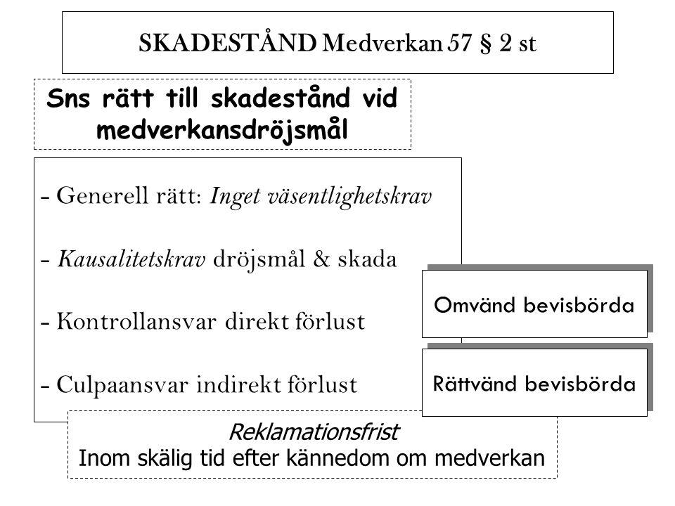 SKADESTÅND Medverkan 57 § 2 st