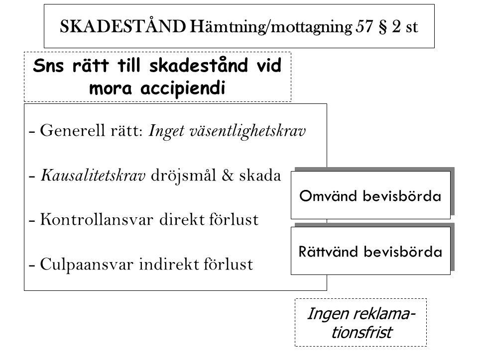 SKADESTÅND Hämtning/mottagning 57 § 2 st