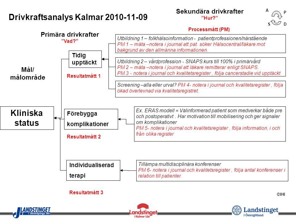 Drivkraftsanalys Kalmar 2010-11-09