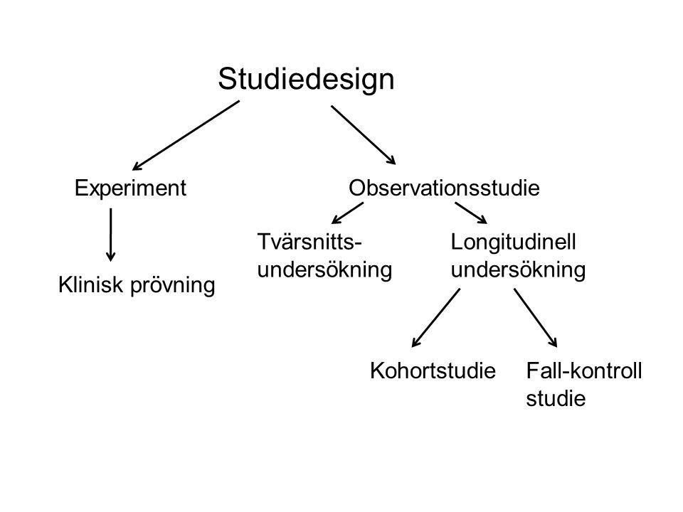 Studiedesign Experiment Observationsstudie Tvärsnitts- undersökning