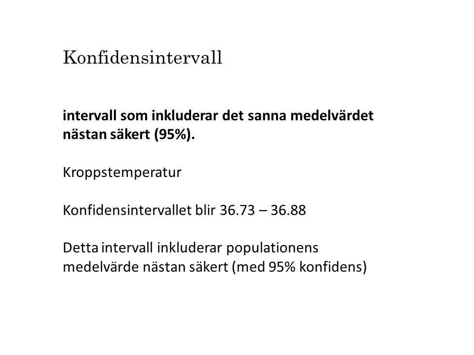 Konfidensintervall intervall som inkluderar det sanna medelvärdet nästan säkert (95%). Kroppstemperatur.