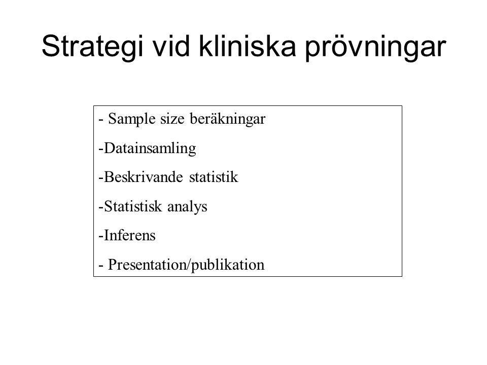 Strategi vid kliniska prövningar