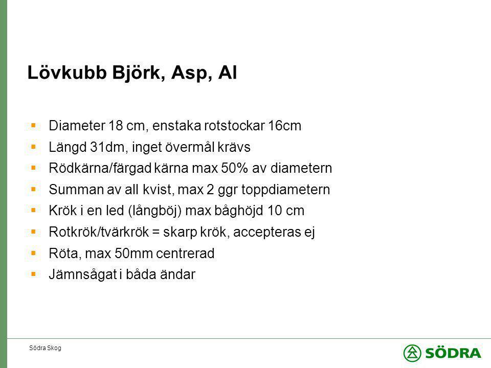 Lövkubb Björk, Asp, Al Diameter 18 cm, enstaka rotstockar 16cm