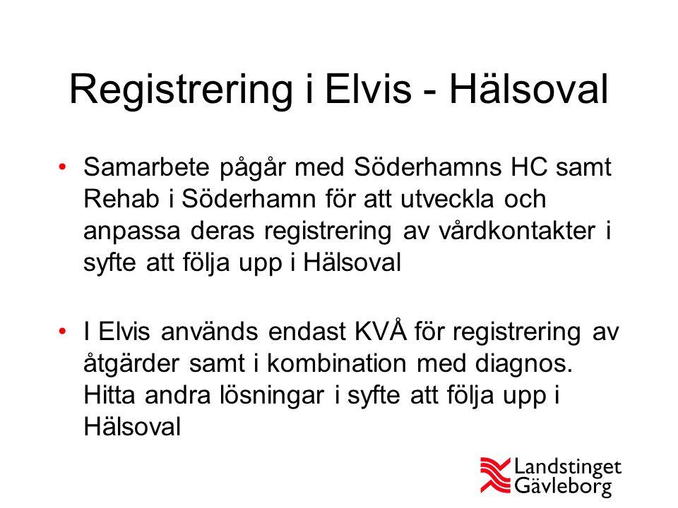 Registrering i Elvis - Hälsoval