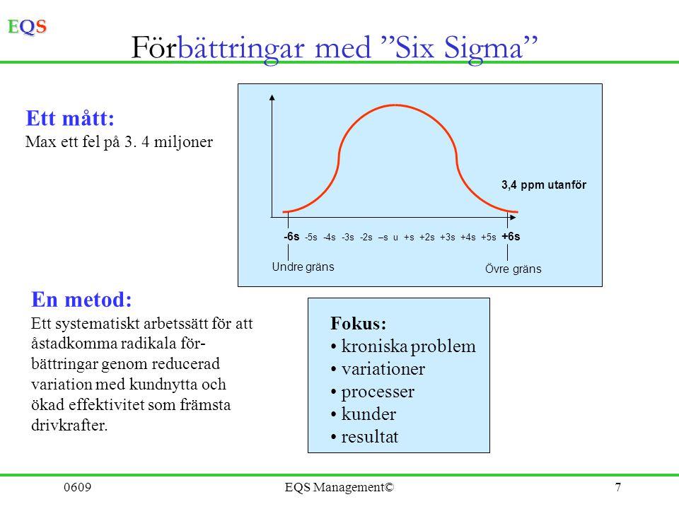 Förbättringar med Six Sigma