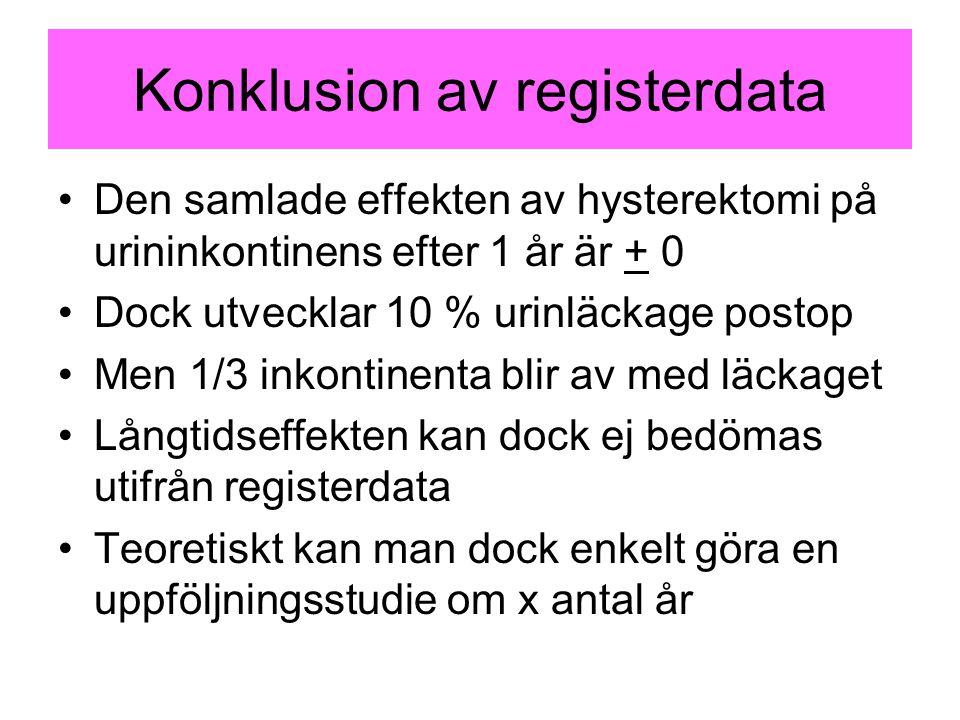 Konklusion av registerdata