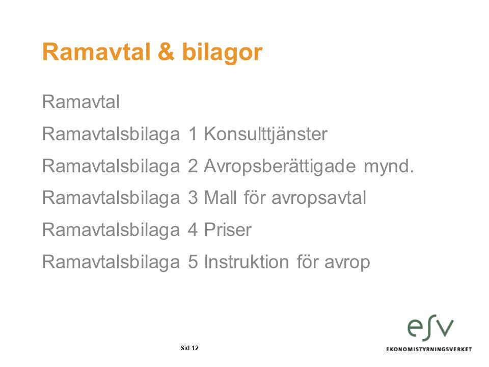 Ramavtal & bilagor Ramavtal Ramavtalsbilaga 1 Konsulttjänster