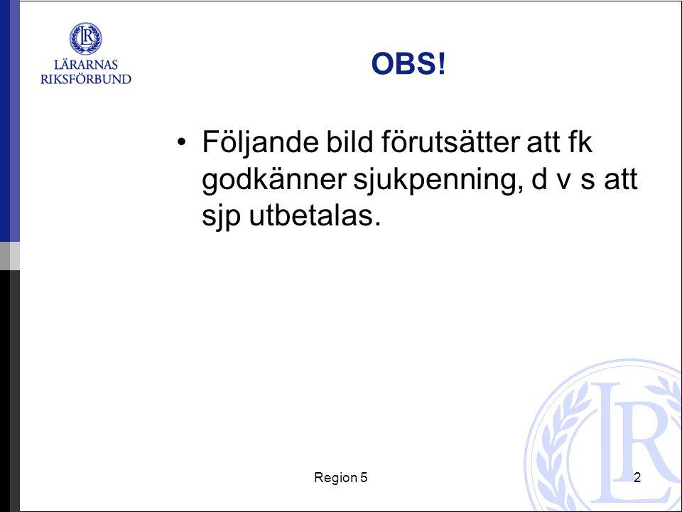 OBS! Följande bild förutsätter att fk godkänner sjukpenning, d v s att sjp utbetalas. Region 5